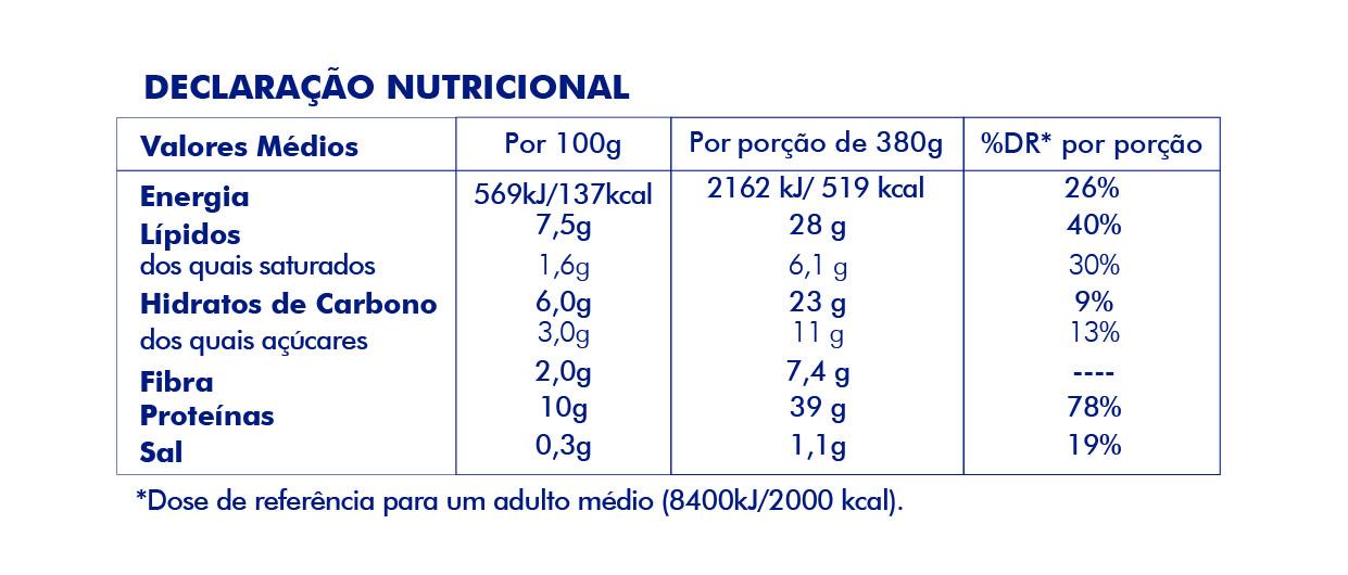 Tabela Nutricional Bacalhau com Natas Pascoal