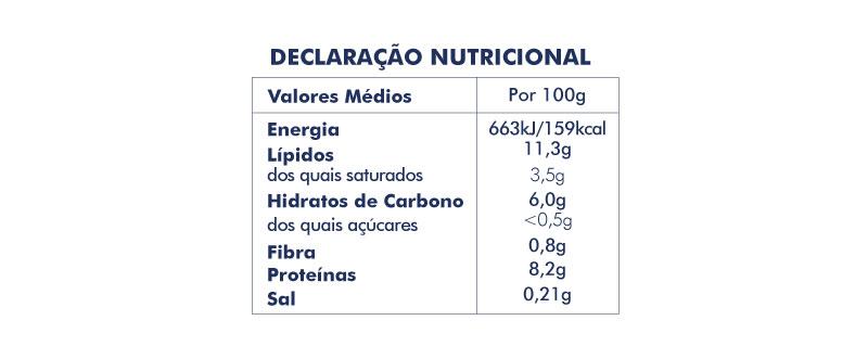 Tabela nutricional Bacalhau Escondido Pascoal