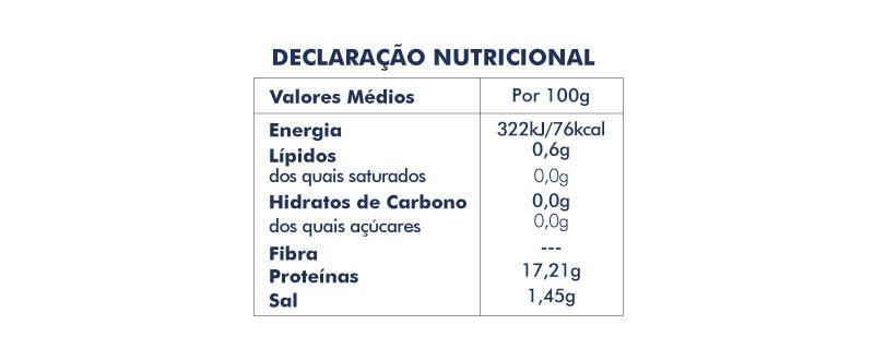 tabela-nutricional-lombos-bacalhau-demolhado
