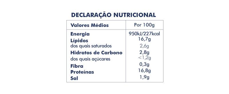 tabela nutricional lombos de bacalhau à Zé do Pipo Pascoal