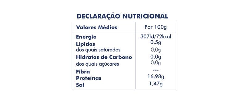 Nutritional table codfish