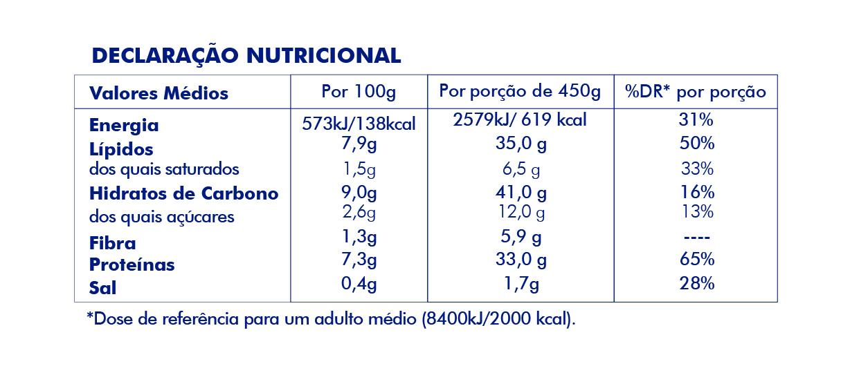 tabela nutricional bacalhau zè do pipo