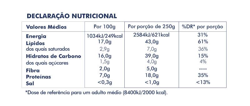 tabela-nutricional-bacalhau-bras