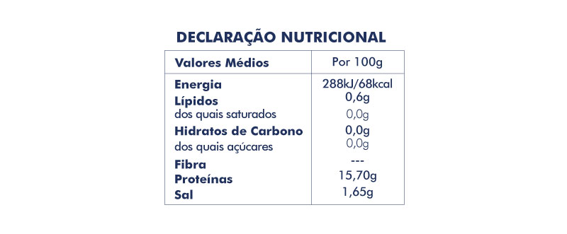 tabela-nutricional-bacalhau-desfiado-demolhado