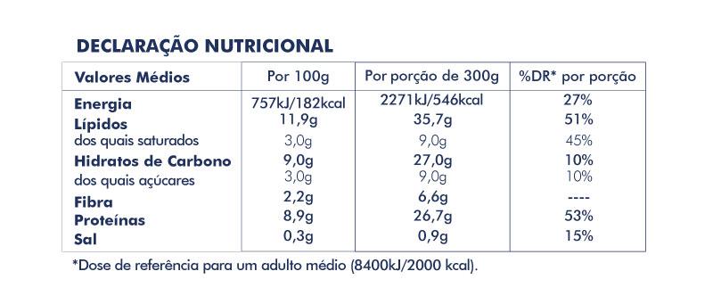 Tabela Nutricional do Bacalhau Espiritual Pascoal