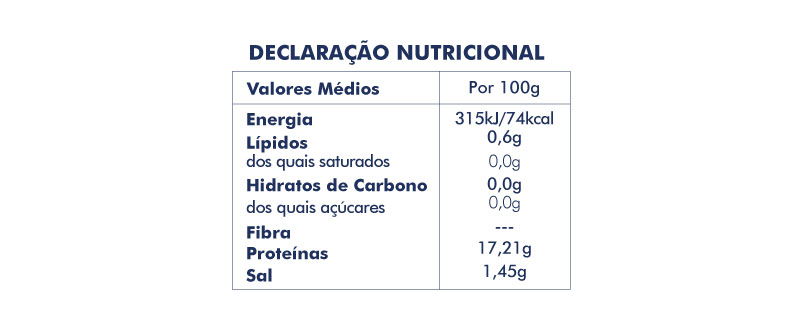 table-nutrition-portions-codfish-desalted