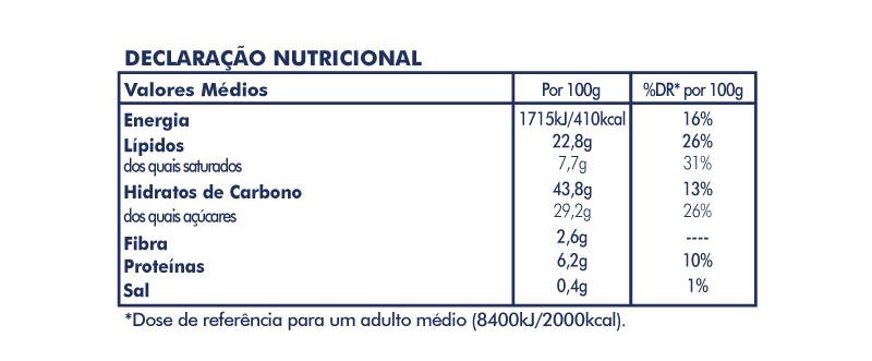 tabela nutricional petit gateau